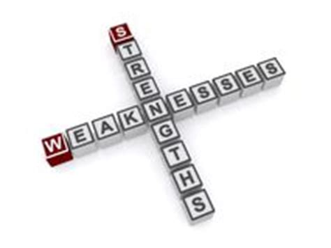 Evaluate resume strength weakness